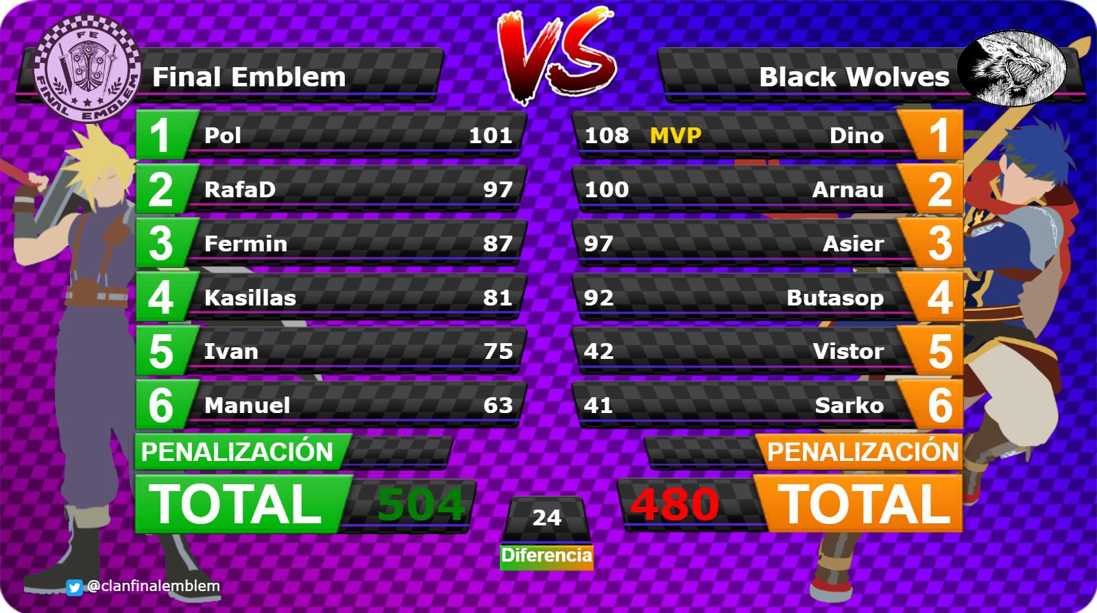 Final Emblem 504-480 Black Wolves 1534092950