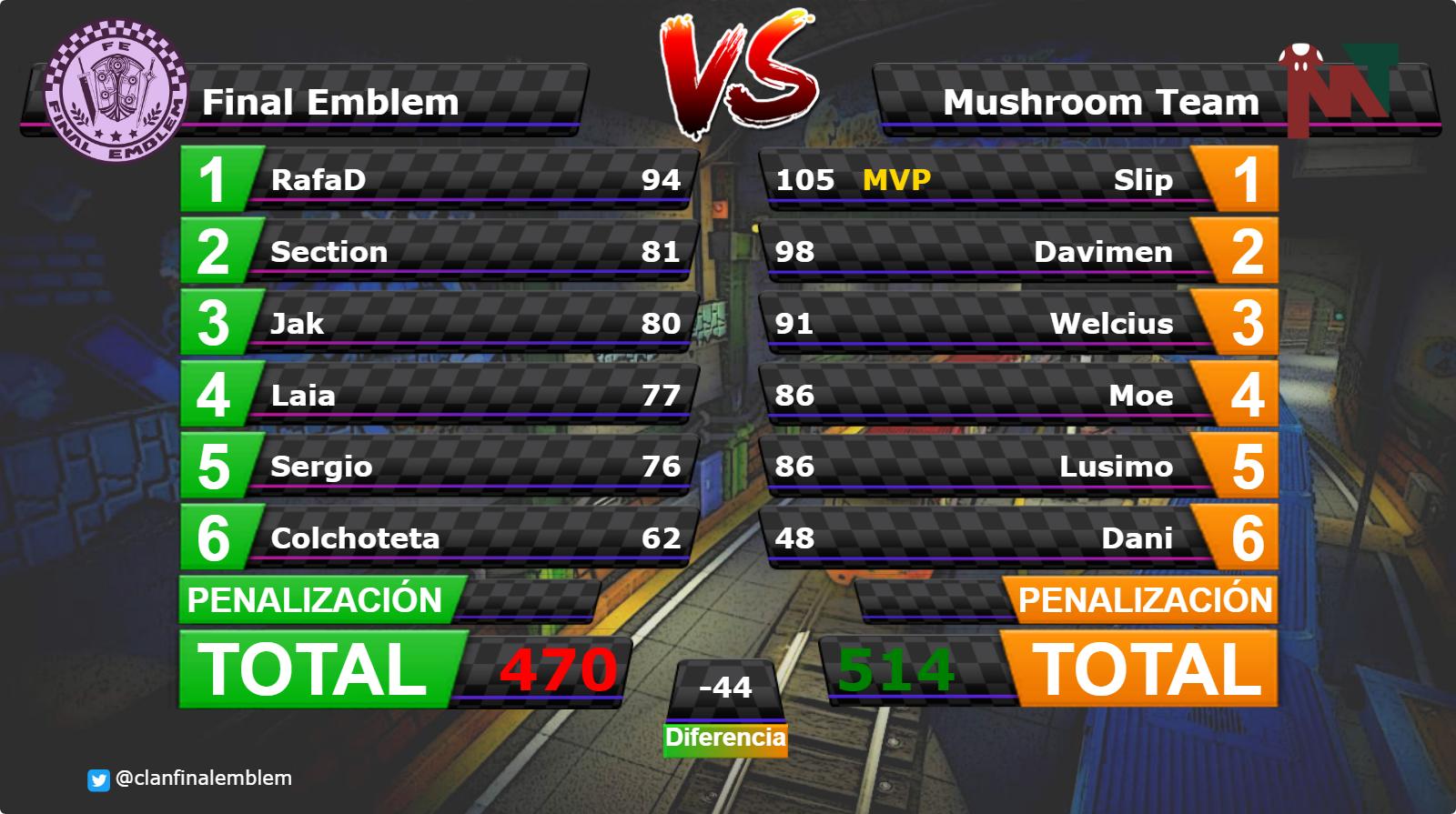 Final Emblem  470-514 Mushroom Team 1534175893